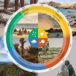 kaurna aboriginal weather seasons calendar